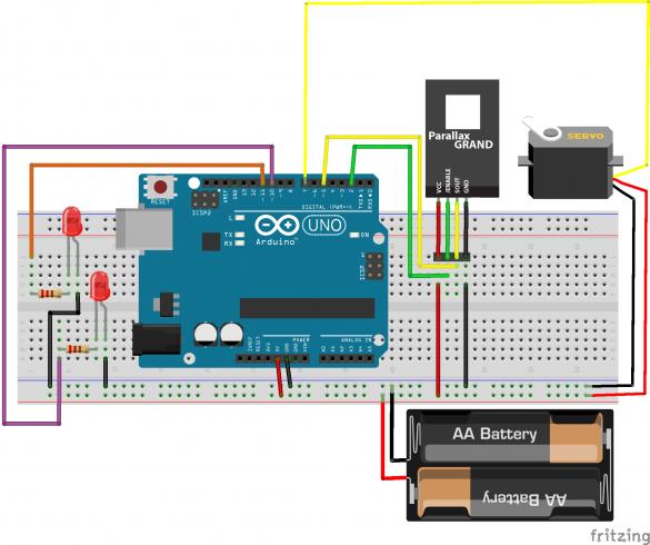 RFID-Reader-Servo1